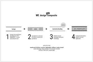 surface products polycarbonate composite panels design your composite